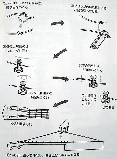 ウクレレの弦の交換